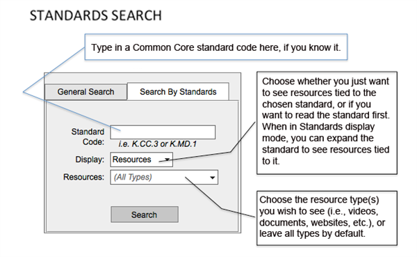 standards_search_info_2